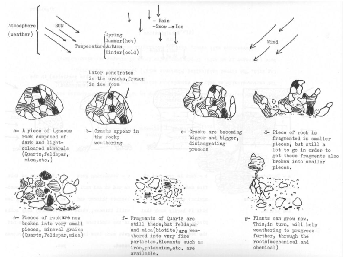 Processos Focolíticos - Gelifracção